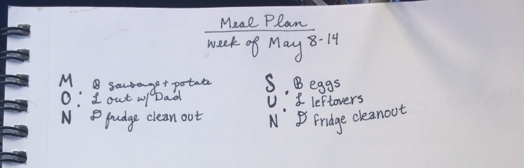 How I meal plan for the week ahead- www.superheroliving.blog